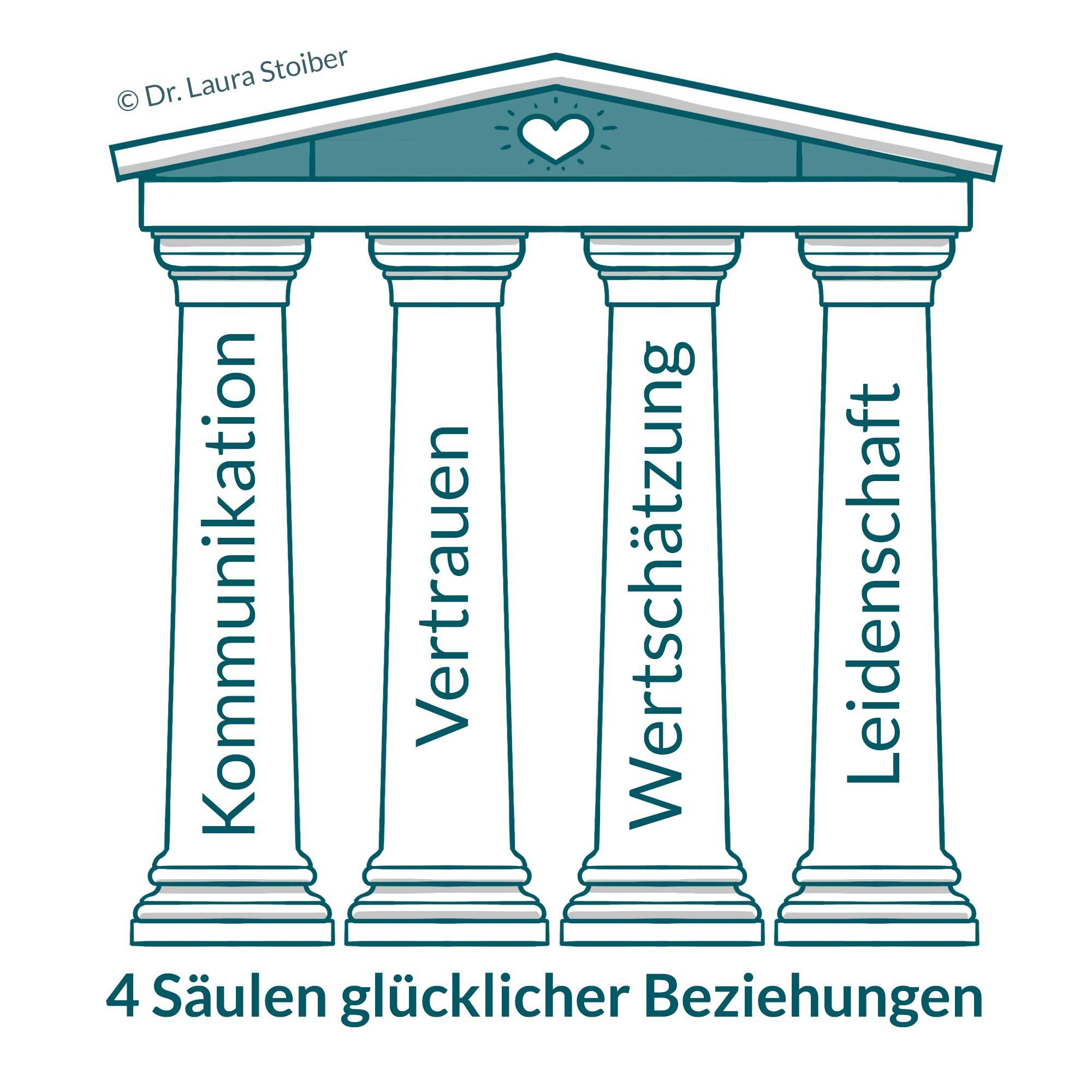 Säulen_Stoiber-Insta_v2_NE